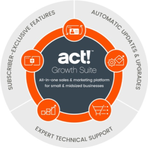 Act CRM Software