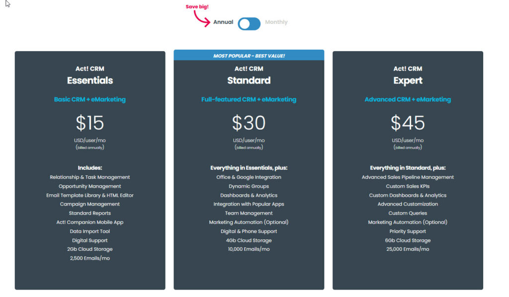Act SaaS Pricing